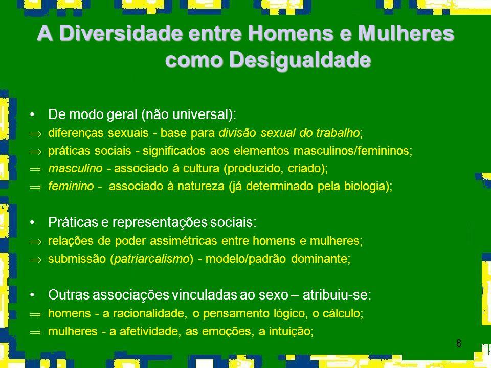8 De modo geral (não universal): Þdiferenças sexuais - base para divisão sexual do trabalho; Þpráticas sociais - significados aos elementos masculinos