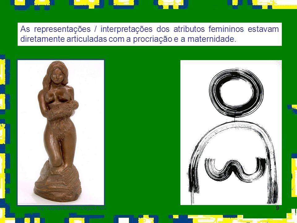 50 A garantia da diversidade de Gênero e os direitos da mulher no Brasil Secretaria Especial de Políticas para as Mulheres: ÞAtualmente, há, nos vários níveis de governo: federal, estaduais, municipais, programas que desenvolvem políticas públicas para mulheres.