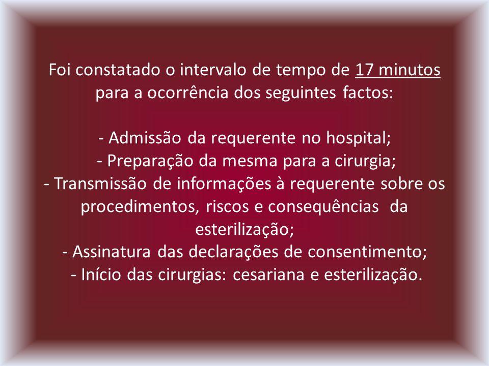 Foi constatado o intervalo de tempo de 17 minutos para a ocorrência dos seguintes factos: - Admissão da requerente no hospital; - Preparação da mesma para a cirurgia; - Transmissão de informações à requerente sobre os procedimentos, riscos e consequências da esterilização; - Assinatura das declarações de consentimento; - Início das cirurgias: cesariana e esterilização.