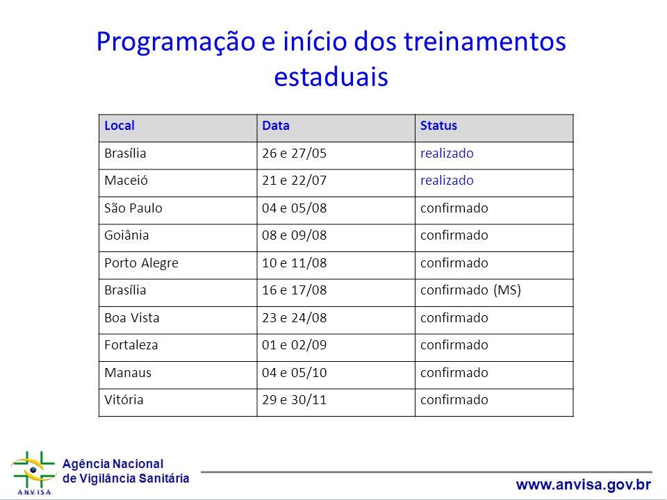 Programação e início dos treinamentos estaduais LocalDataStatus Brasília26 e 27/05realizado Maceió21 e 22/07realizado São Paulo04 e 05/08confirmado Goiânia08 e 09/08confirmado Porto Alegre10 e 11/08confirmado Brasília16 e 17/08confirmado (MS) Boa Vista23 e 24/08confirmado Fortaleza01 e 02/09confirmado Manaus04 e 05/10confirmado Vitória29 e 30/11confirmado