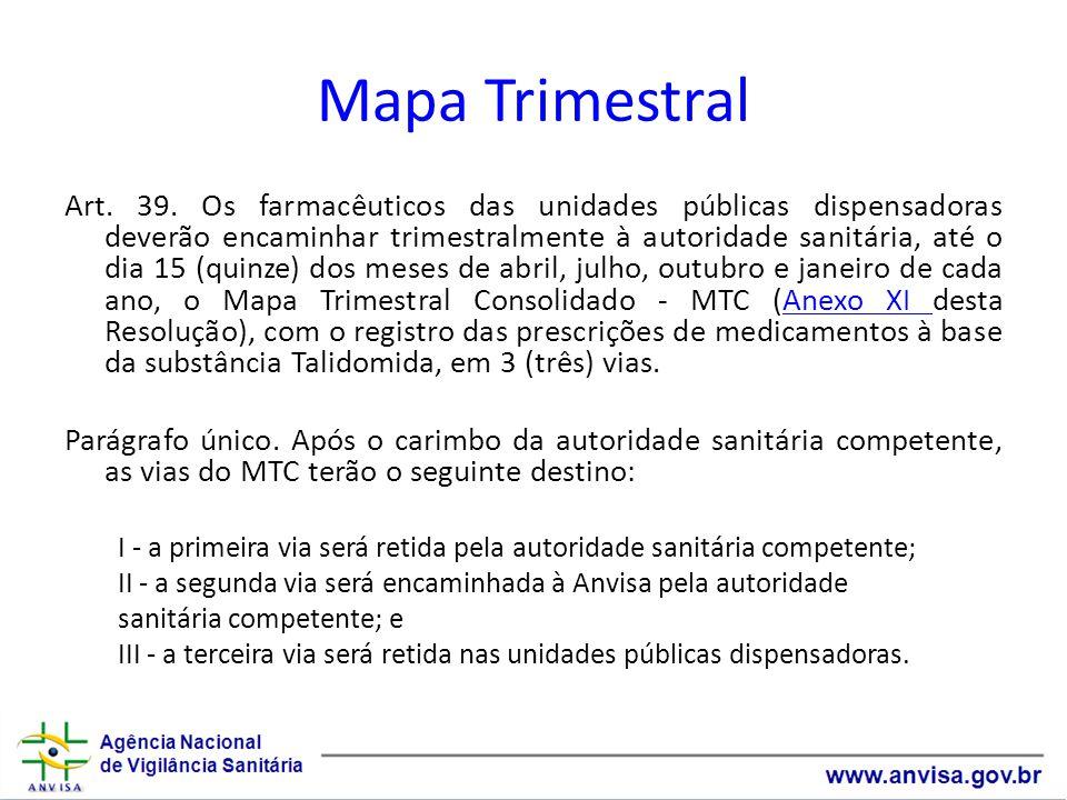 Mapa Trimestral Art.39.