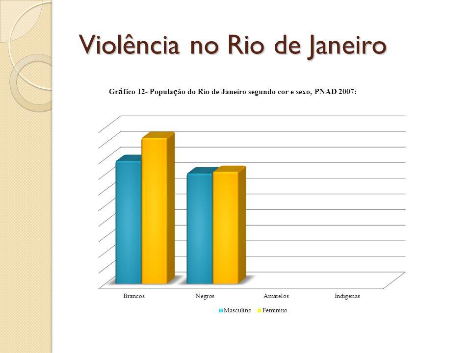 Violência no Rio de Janeiro Gr á fico 12- Popula ç ão do Rio de Janeiro segundo cor e sexo, PNAD 2007: