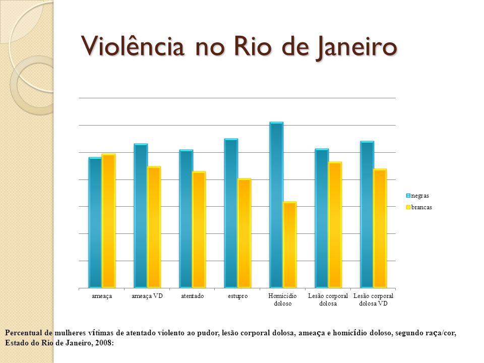 Violência no Rio de Janeiro Percentual de mulheres v í timas de atentado violento ao pudor, lesão corporal dolosa, amea ç a e homic í dio doloso, segu