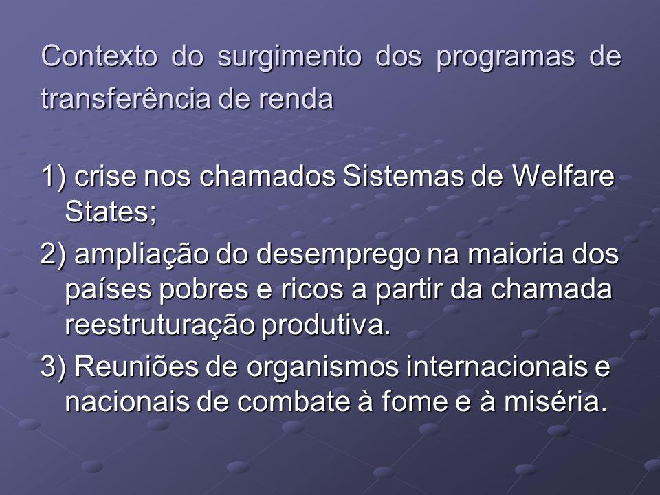 Contexto do surgimento dos programas de transferência de renda 1) crise nos chamados Sistemas de Welfare States; 2) ampliação do desemprego na maioria