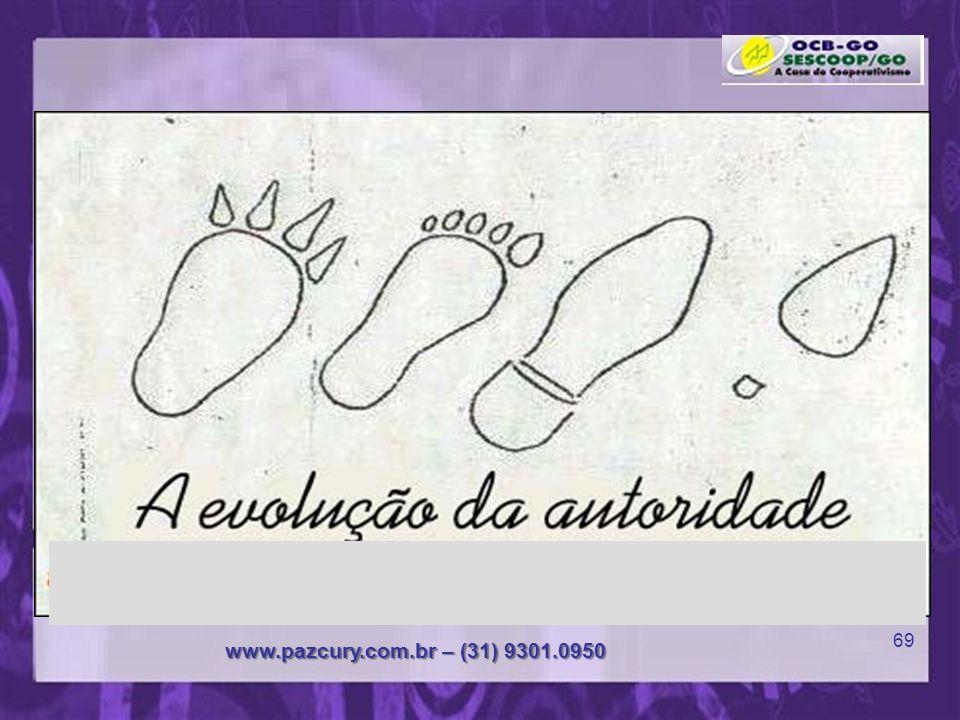 www.pazcury.com.br – (31) 9301.0950 68