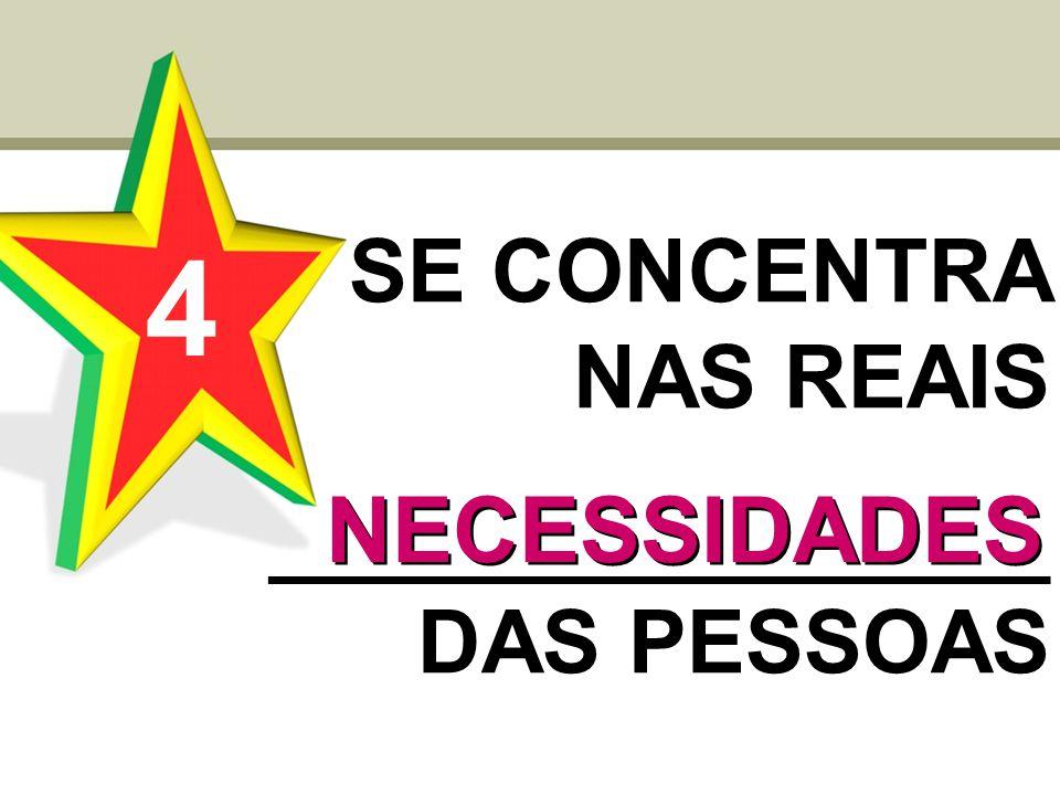 4 SE CONCENTRA NAS REAIS ________________ DAS PESSOAS NECESSIDADES NECESSIDADES