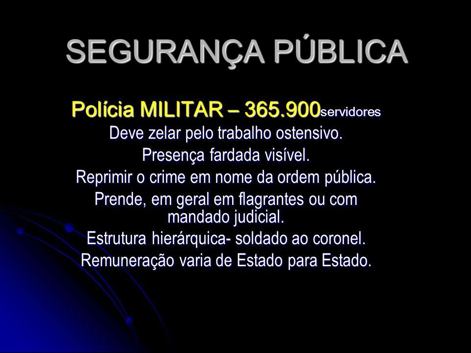 SEGURANÇA PÚBLICA Polícia MILITAR – 365.900 servidores Deve zelar pelo trabalho ostensivo.
