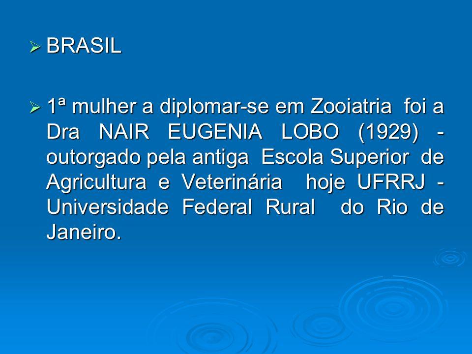 Dra VIRGINIE BUFF DAPICE - Apresentou o primeiro projeto do Código de Ética Profissional em 1950 no V Congresso Brasileiro de Med.