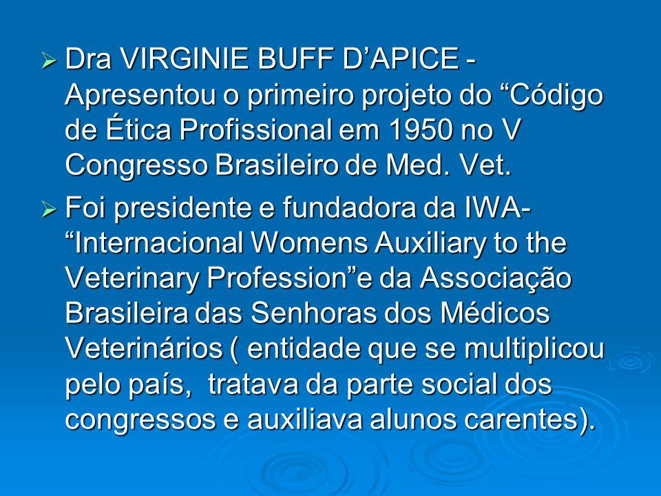 1961 – ABCAR- Associação Brasileira de Crédito Rural – Haviam 8 escolas com 97 Med.