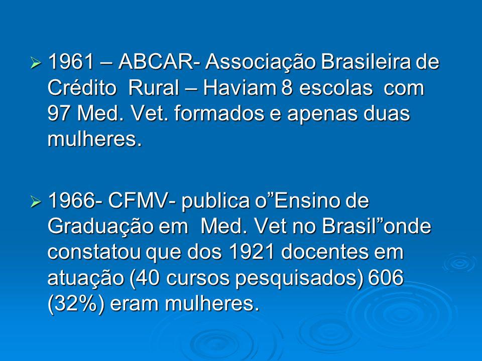 09 de setembro de 1983- Fundada a Academia Brasileira de Med.