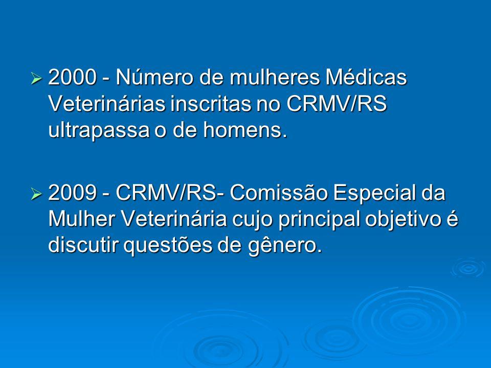 A FEMINIZAÇÃO DA MEDICINA VETERINÁRIA Vera Lúcia Machado da Silva CRMV-RS 3108