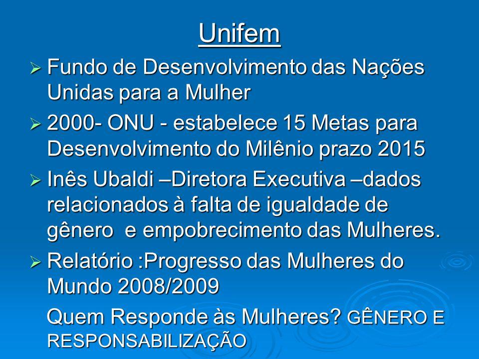 Unifem Fundo de Desenvolvimento das Nações Unidas para a Mulher Fundo de Desenvolvimento das Nações Unidas para a Mulher 2000- ONU - estabelece 15 Met