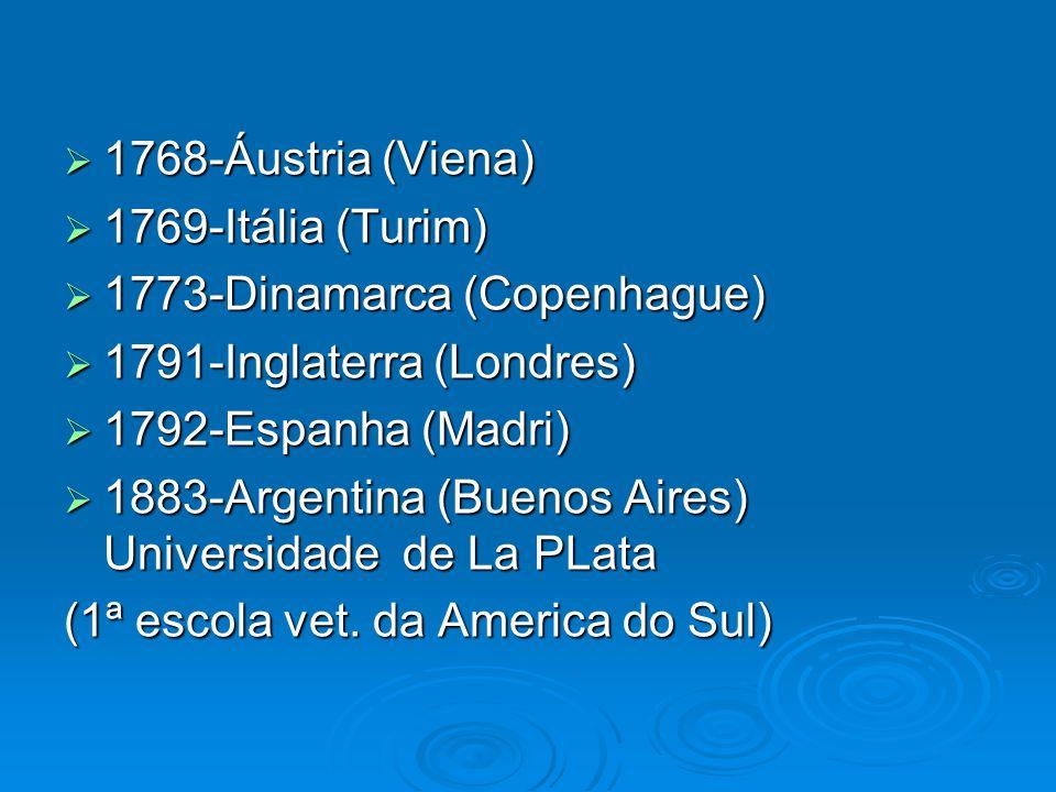 BRASIL: BRASIL: 1ª escola- 06 de janeiro de 1910-criada a Escola Veterinária do Exército (Dec.nº2.2320 ) 1ª escola- 06 de janeiro de 1910-criada a Escola Veterinária do Exército (Dec.nº2.2320 ) -aberta em 17/07/1914-(RJ) -aberta em 17/07/1914-(RJ) 2ª escola- 20 de outubro de 1910-Escola Superior de Agricultura e Medicina Veterinária (Dec.nº8.919) 2ª escola- 20 de outubro de 1910-Escola Superior de Agricultura e Medicina Veterinária (Dec.nº8.919) -aberta em 04 de julho de 1913-(RJ) -aberta em 04 de julho de 1913-(RJ)