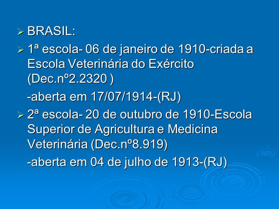 09 de setembro de 1933-Presidente Getúlio Vargas através do Dec.nº23.133 normatiza os campos de atuação e confere atividades privativas ao med.