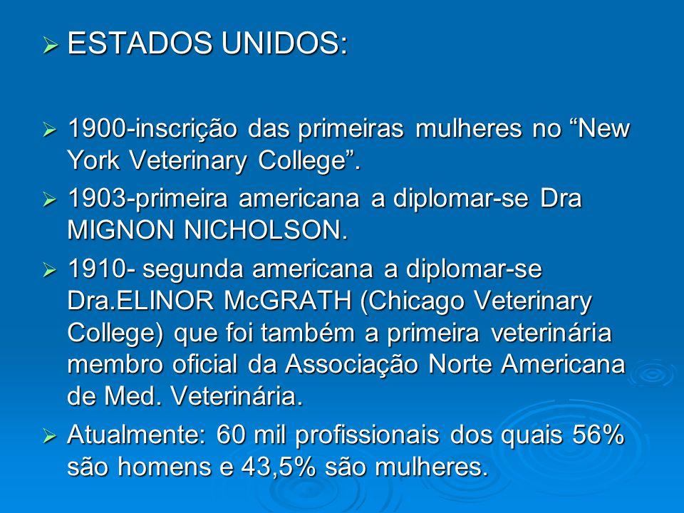 BRASIL BRASIL 1ª mulher a diplomar-se em Zooiatria foi a Dra NAIR EUGENIA LOBO (1929) - outorgado pela antiga Escola Superior de Agricultura e Veterinária hoje UFRRJ - Universidade Federal Rural do Rio de Janeiro.