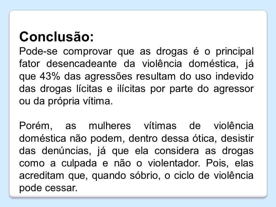 Conclusão: Pode-se comprovar que as drogas é o principal fator desencadeante da violência doméstica, já que 43% das agressões resultam do uso indevido
