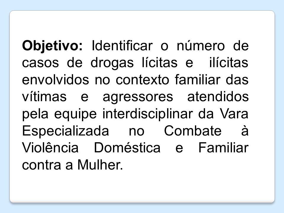 Objetivo: Identificar o número de casos de drogas lícitas e ilícitas envolvidos no contexto familiar das vítimas e agressores atendidos pela equipe in