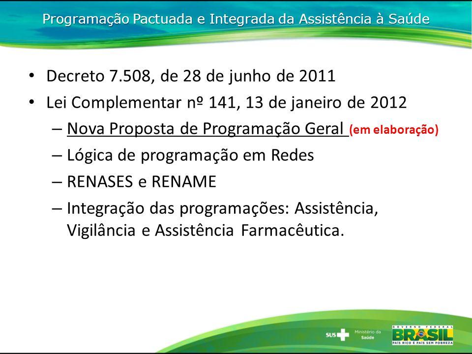 Decreto 7.508, de 28 de junho de 2011 Lei Complementar nº 141, 13 de janeiro de 2012 – Nova Proposta de Programação Geral (em elaboração) – Lógica de