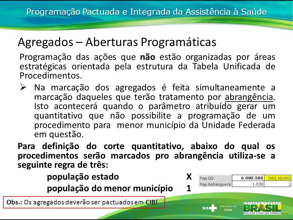Programação das ações que não estão organizadas por áreas estratégicas orientada pela estrutura da Tabela Unificada de Procedimentos. Na marcação dos