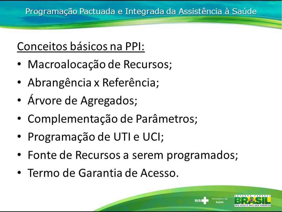 Conceitos básicos na PPI: Macroalocação de Recursos; Abrangência x Referência; Árvore de Agregados; Complementação de Parâmetros; Programação de UTI e UCI; Fonte de Recursos a serem programados; Termo de Garantia de Acesso.