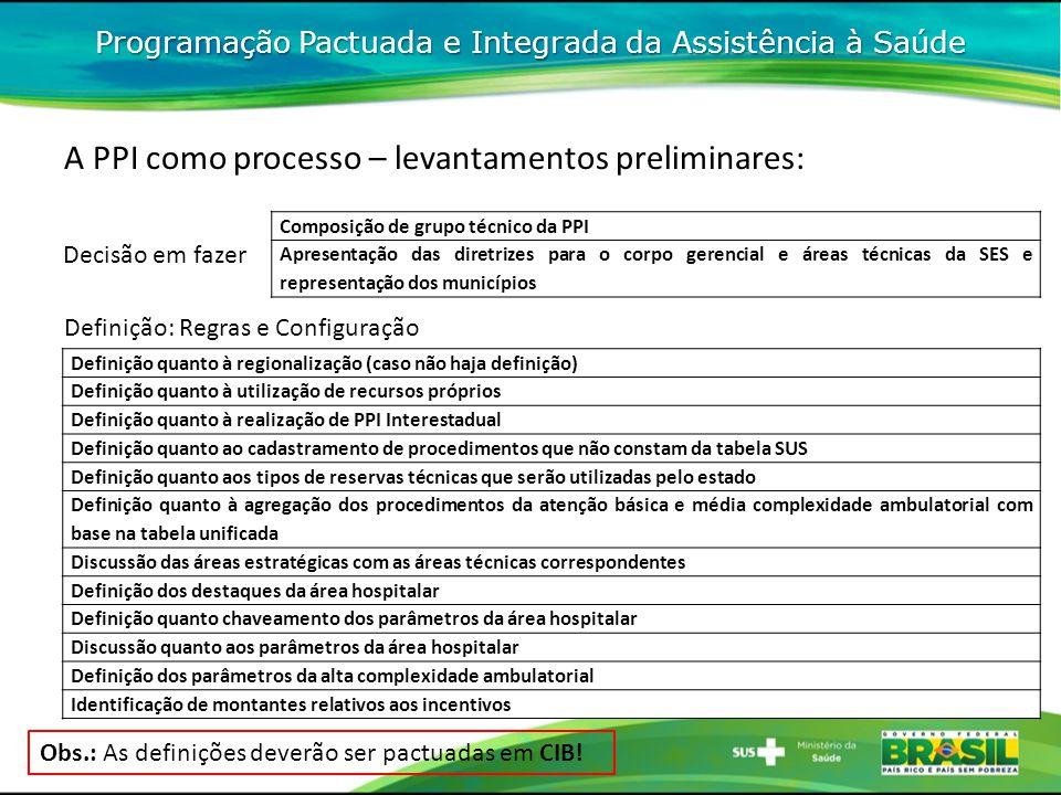 Decisão em fazer Definição: Regras e Configuração Composição de grupo técnico da PPI Apresentação das diretrizes para o corpo gerencial e áreas técnic