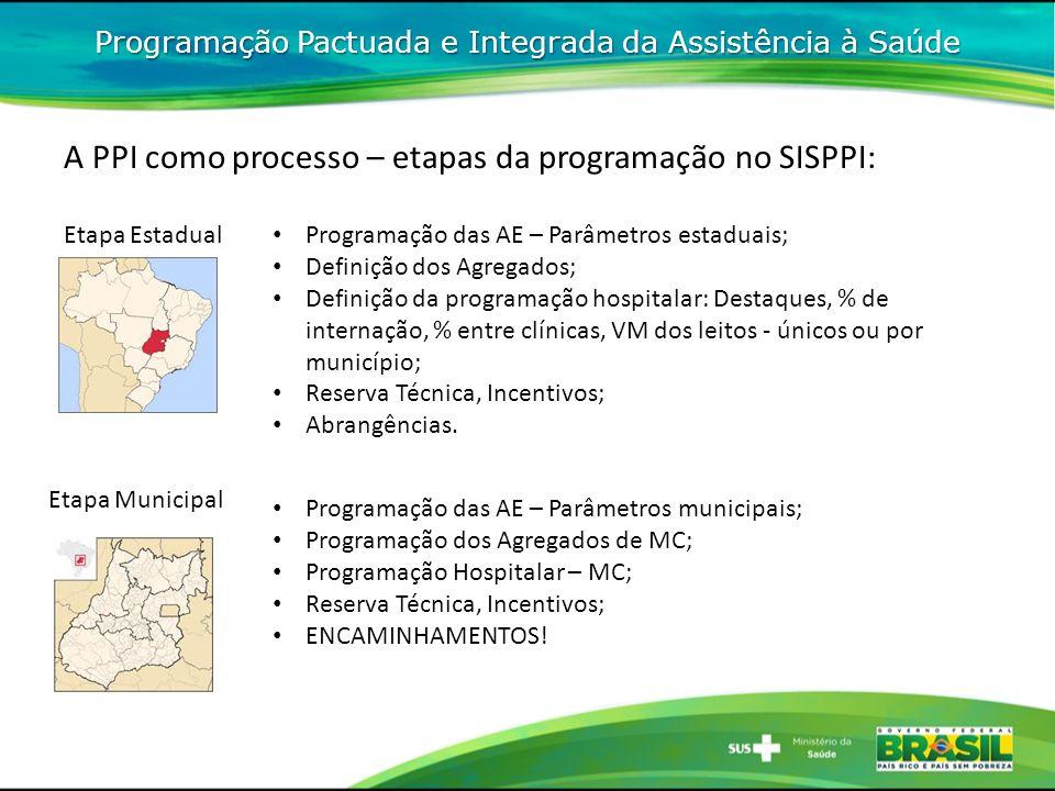 Programação Pactuada e Integrada da Assistência à Saúde A PPI como processo – etapas da programação no SISPPI: Etapa Estadual Programação das AE – Par