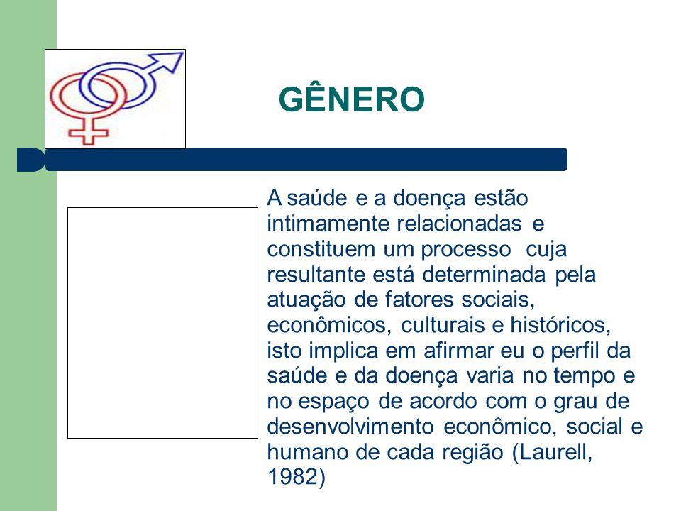 Taxa de mortalidade, segundo idade e sexo, Paraná - 2003 SuicídioViolências Acidentes