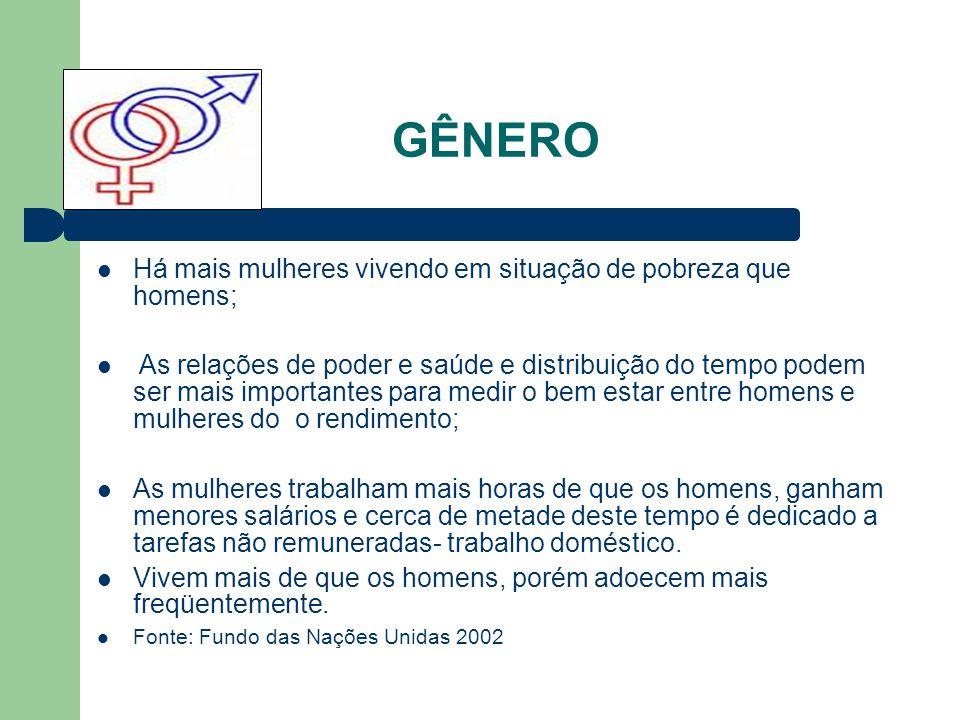 Transição Nutricional TENDÊNCIA SECULAR DO EXCESSO DE PESO NO BRASIL Fonte:Monteiro,2005