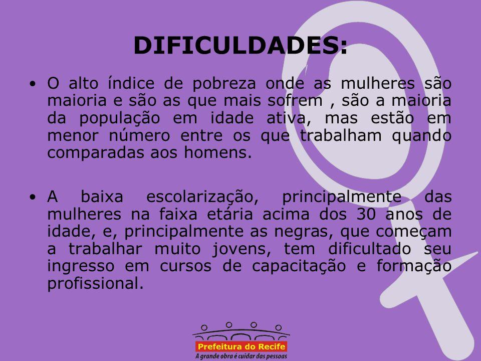 Em Pernambuco ( censo 2000) População: 1.422.095 hab Mulheres: 4.091.867 hab Homens:3.826.657 hab Recife População: 1.422.905 Mulheres:761.215 hab (53,5%) Homens: 661.690 Hab (46,5%) As Mulheres convivem com maiores taxas de desemprego, e cerca de 50% delas exercem atividades precárias e vulneráveis.