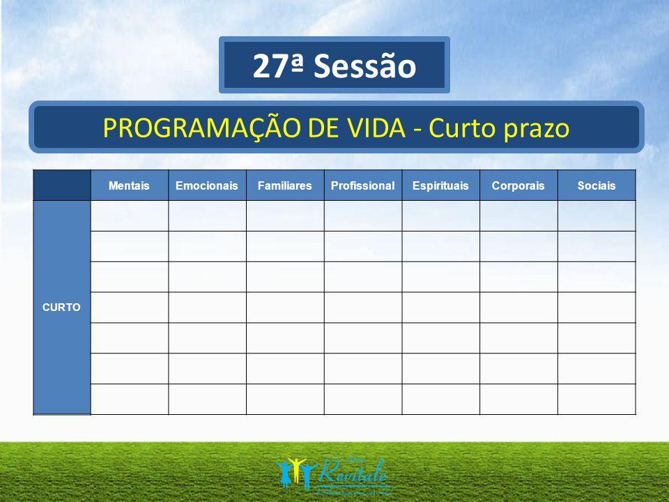 27ª Sessão PROGRAMAÇÃO DE VIDA - Curto prazo MentaisEmocionaisFamiliaresProfissionalEspirituaisCorporaisSociais CURTO