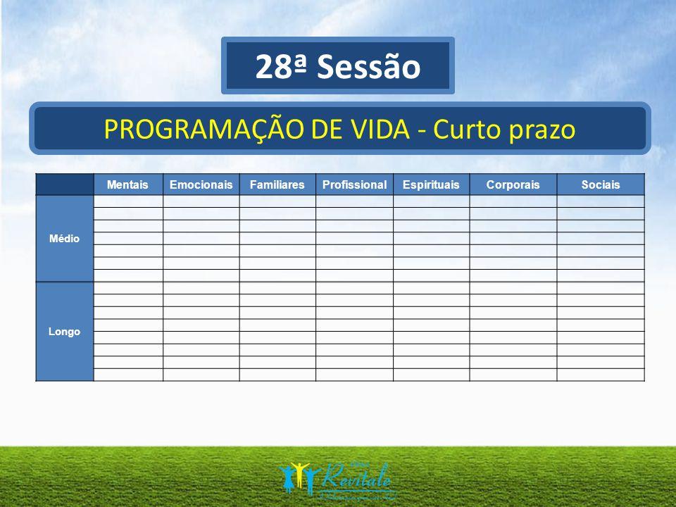 28ª Sessão PROGRAMAÇÃO DE VIDA - Curto prazo MentaisEmocionaisFamiliaresProfissionalEspirituaisCorporaisSociais Médio Longo