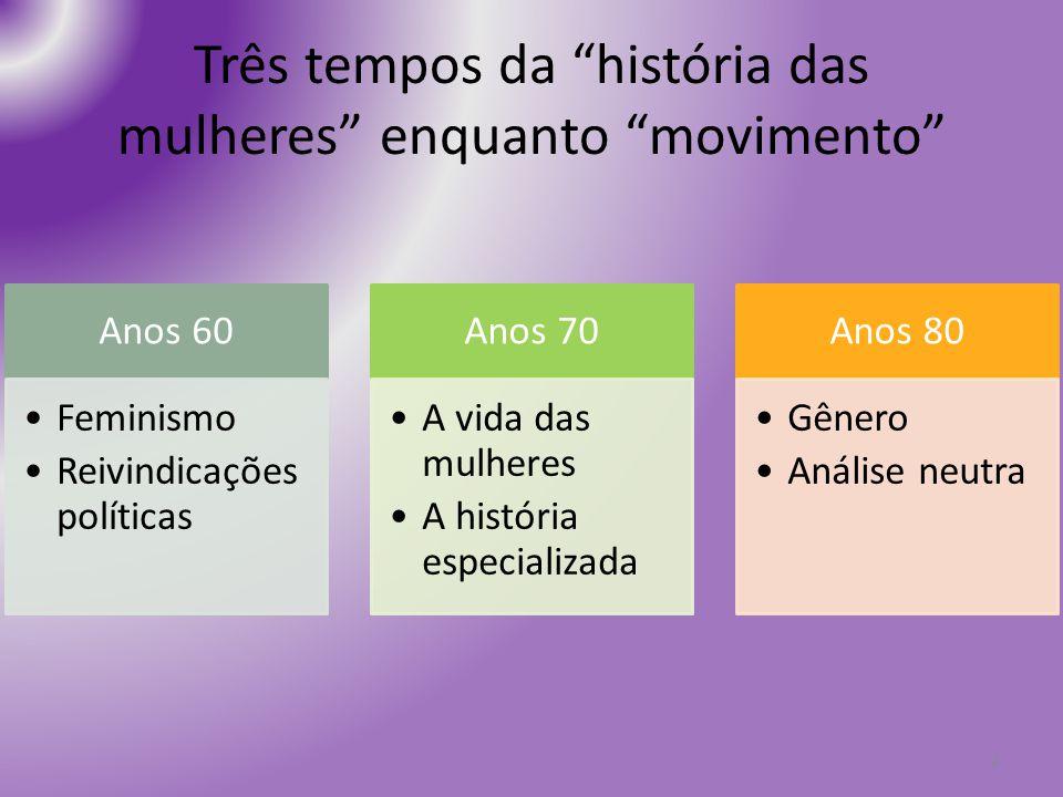 Três tempos da história das mulheres enquanto movimento Anos 60 Feminismo Reivindicações políticas Anos 70 A vida das mulheres A história especializad