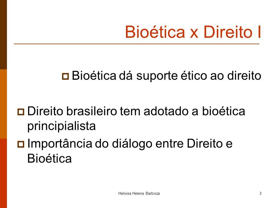 Heloisa Helena Barboza3 Bioética x Direito I Bioética dá suporte ético ao direito Direito brasileiro tem adotado a bioética principialista Importância