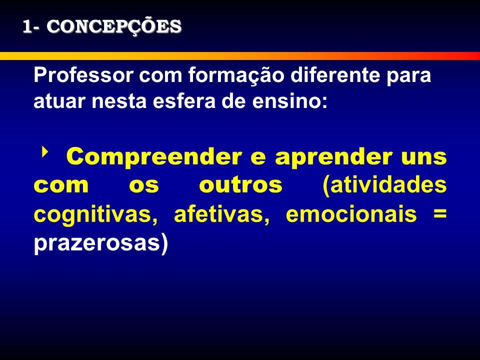 1- CONCEPÇÕES Professor com formação diferente para atuar nesta esfera de ensino: Compreender e aprender uns com os outros (atividades cognitivas, afe