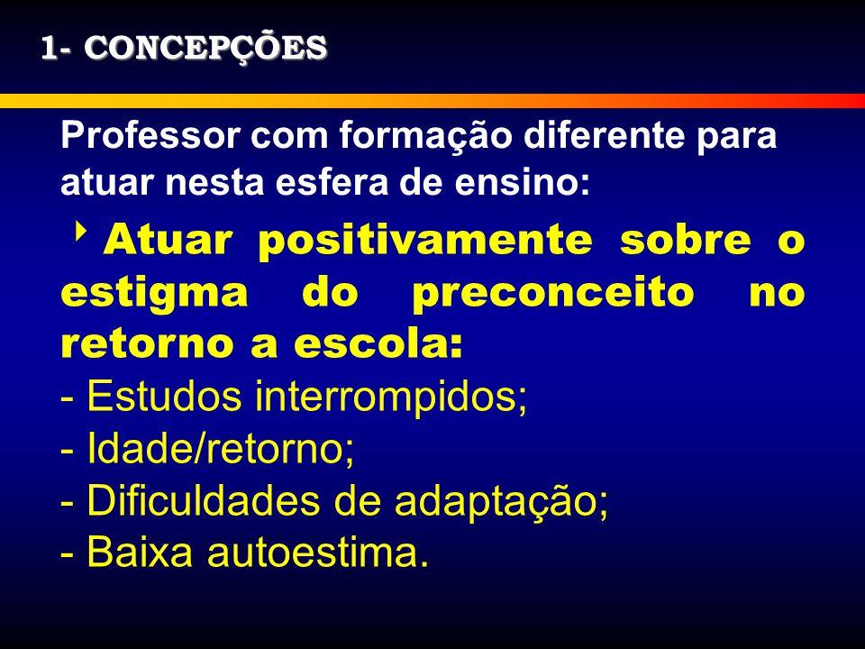 1- CONCEPÇÕES Professor com formação diferente para atuar nesta esfera de ensino: Atuar positivamente sobre o estigma do preconceito no retorno a esco