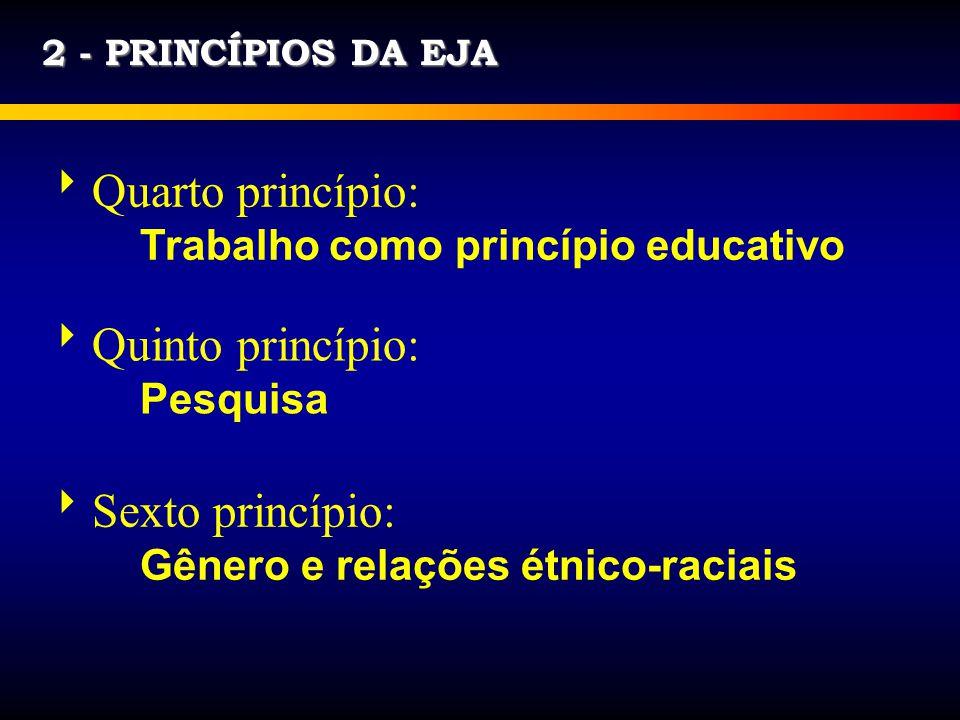 2 - PRINCÍPIOS DA EJA Quarto princípio: Trabalho como princípio educativo Quinto princípio: Pesquisa Sexto princípio: Gênero e relações étnico-raciais