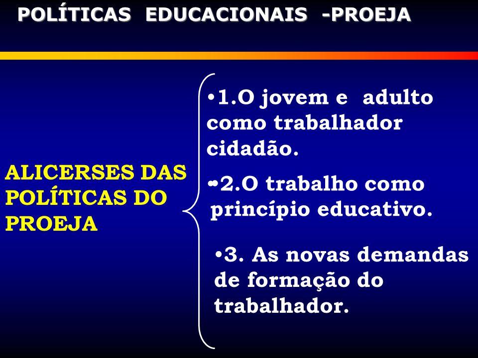 1.O jovem e adulto como trabalhador cidadão. POLÍTICAS EDUCACIONAIS -PROEJA 3. As novas demandas de formação do trabalhador. 2.O trabalho como princíp