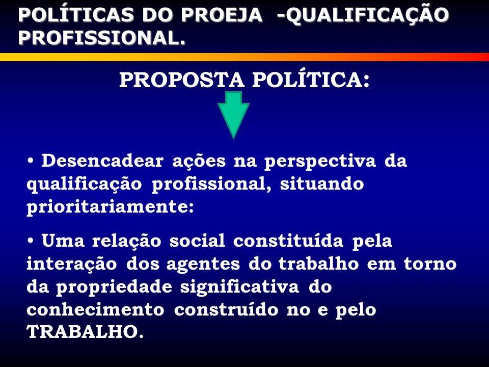 PROPOSTA POLÍTICA : Desencadear ações na perspectiva da qualificação profissional, situando prioritariamente: Uma relação social constituída pela inte