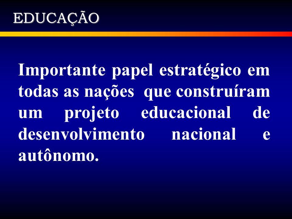 EDUCAÇÃO Importante papel estratégico em todas as nações que construíram um projeto educacional de desenvolvimento nacional e autônomo.