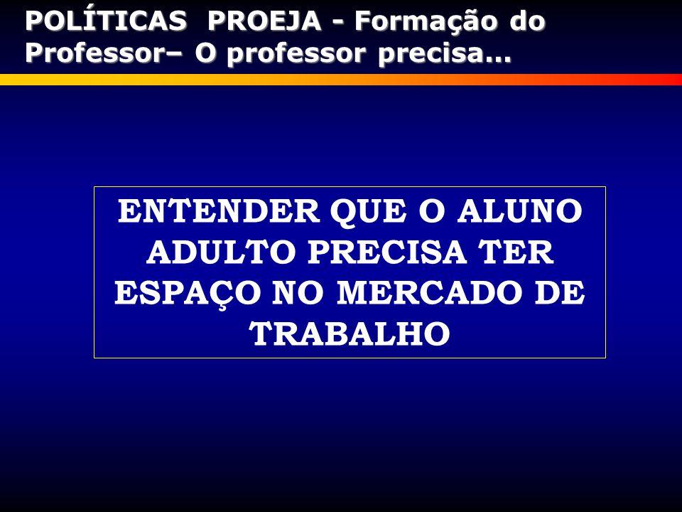 ENTENDER QUE O ALUNO ADULTO PRECISA TER ESPAÇO NO MERCADO DE TRABALHO POLÍTICAS PROEJA - Formação do Professor– O professor precisa...