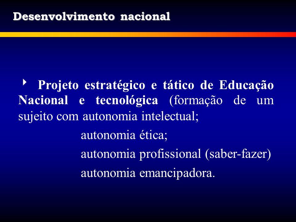 Desenvolvimento nacional Projeto estratégico e tático de Educação Nacional e tecnológica (formação de um sujeito com autonomia intelectual; autonomia
