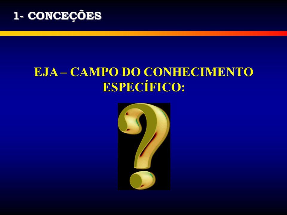1- CONCEÇÕES EJA – CAMPO DO CONHECIMENTO ESPECÍFICO: