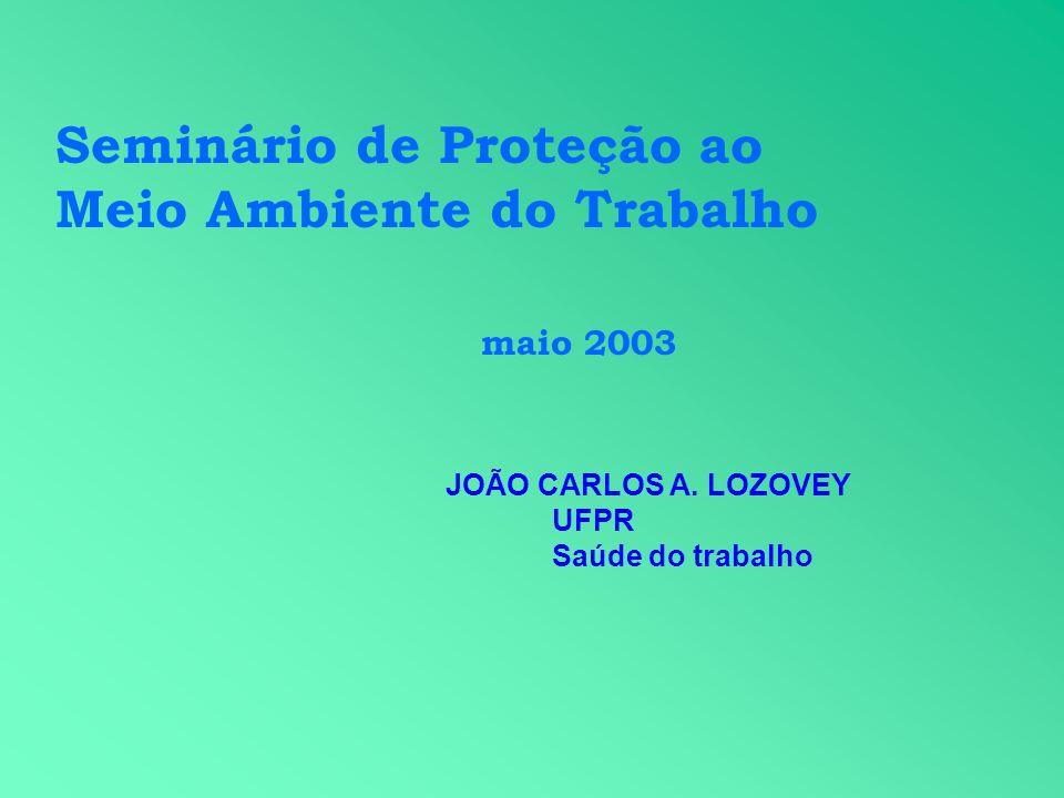 Seminário de Proteção ao Meio Ambiente do Trabalho maio 2003 JOÃO CARLOS A. LOZOVEY UFPR Saúde do trabalho