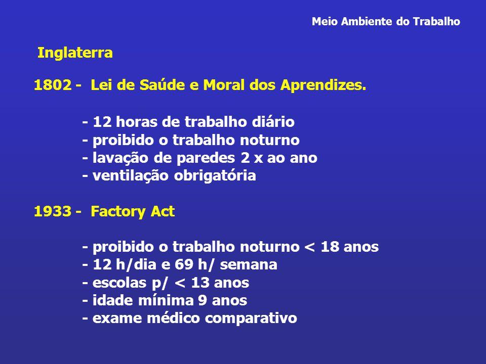 Meio Ambiente do Trabalho 1802 - Lei de Saúde e Moral dos Aprendizes. - 12 horas de trabalho diário - proibido o trabalho noturno - lavação de paredes