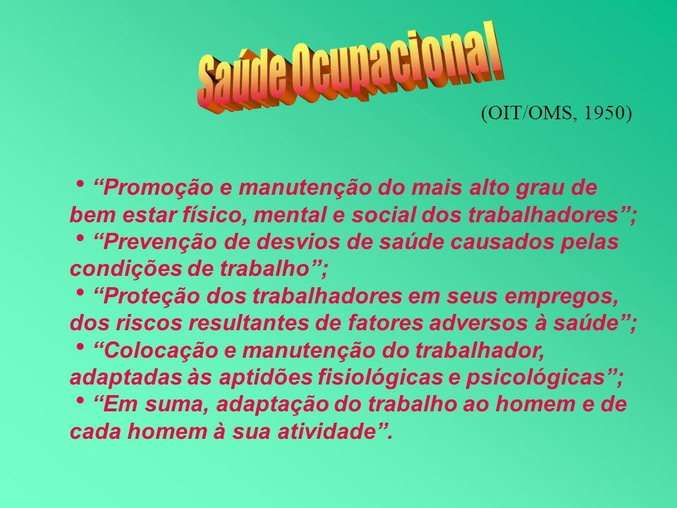 Promoção e manutenção do mais alto grau de bem estar físico, mental e social dos trabalhadores; Prevenção de desvios de saúde causados pelas condições