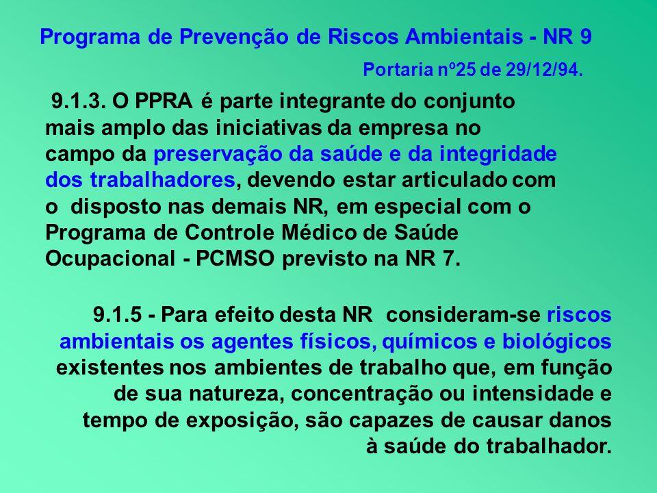 9.1.3. O PPRA é parte integrante do conjunto mais amplo das iniciativas da empresa no campo da preservação da saúde e da integridade dos trabalhadores