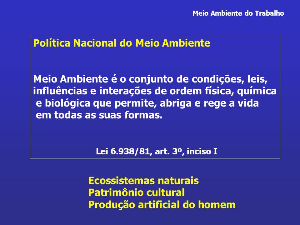 Meio Ambiente do Trabalho Política Nacional do Meio Ambiente Meio Ambiente é o conjunto de condições, leis, influências e interações de ordem física,