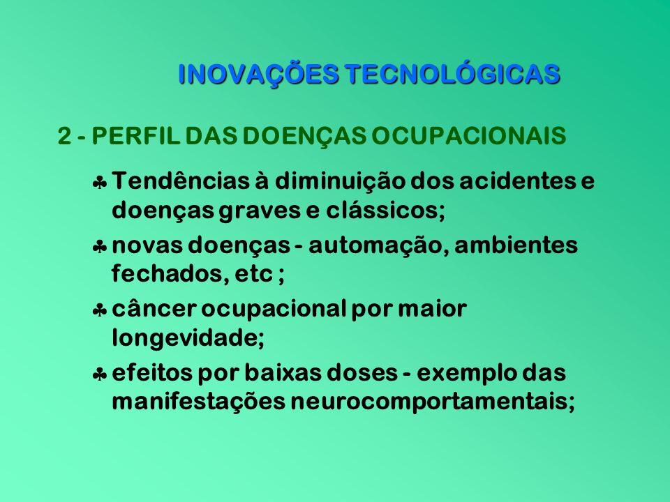 INOVAÇÕES TECNOLÓGICAS 2 - PERFIL DAS DOENÇAS OCUPACIONAIS Tendências à diminuição dos acidentes e doenças graves e clássicos; novas doenças - automaç