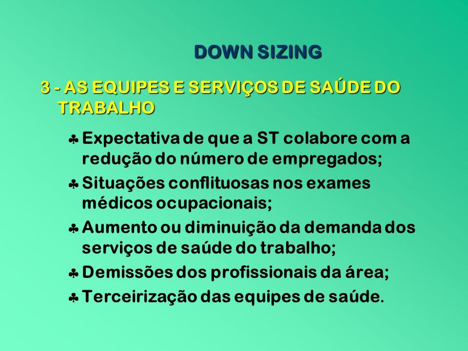 DOWN SIZING 3 - AS EQUIPES E SERVIÇOS DE SAÚDE DO TRABALHO Expectativa de que a ST colabore com a redução do número de empregados; Situações conflituo