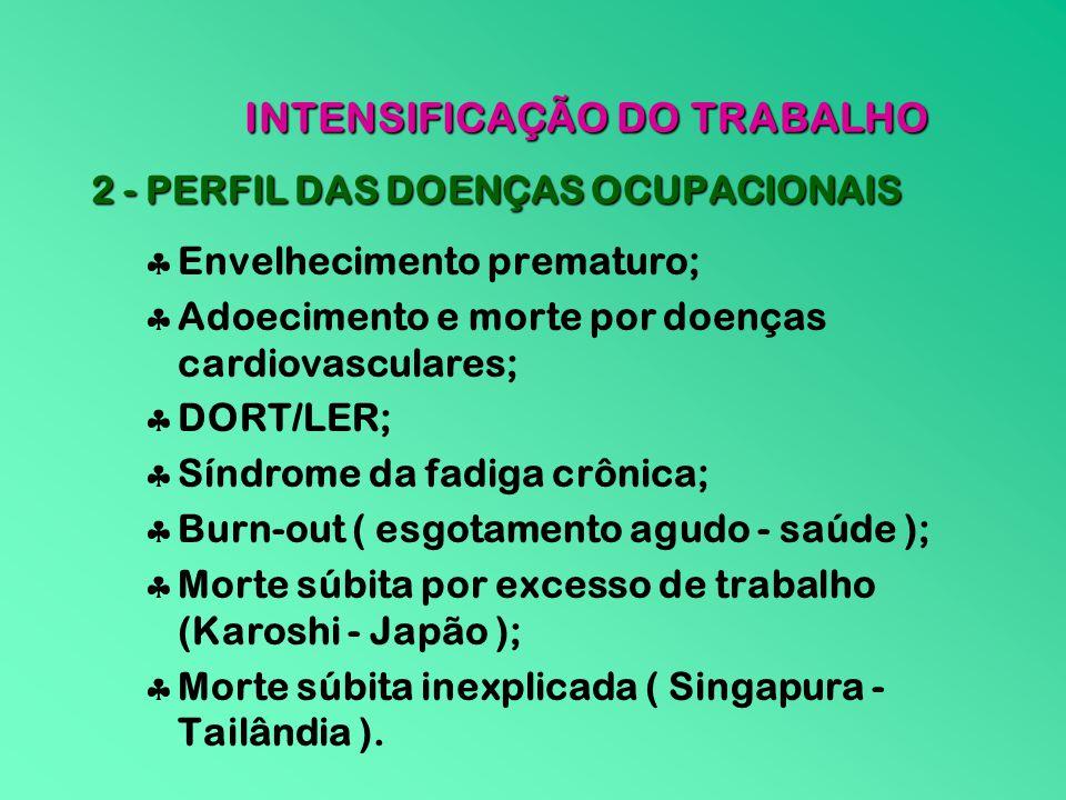 INTENSIFICAÇÃO DO TRABALHO 2 - PERFIL DAS DOENÇAS OCUPACIONAIS Envelhecimento prematuro; Adoecimento e morte por doenças cardiovasculares; DORT/LER; S